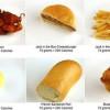 Calorías alimentos