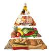Los beneficios de las grasas saturadas y dónde encontrarlas