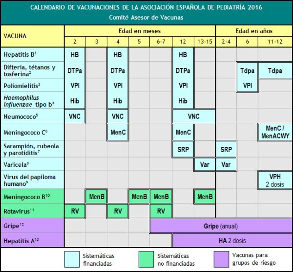 calendario-de-vacunas-espana
