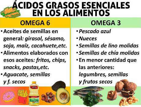 Colesterol bueno y malo colesterol hdl - Alimentos q producen colesterol ...