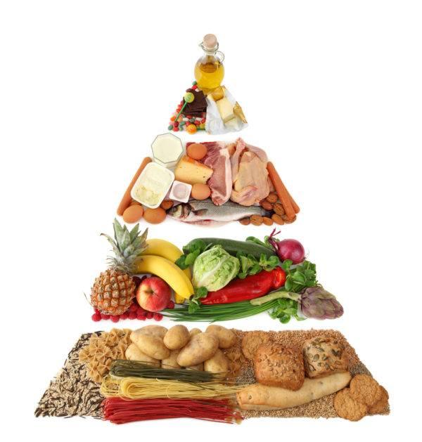 Donde encontrar las grasas saturadas piramide de alimentacion