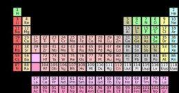 ¿Qué es el magnesio? Beneficios, funciones, propiedades, contraindicaciones y alimentos con magnesio