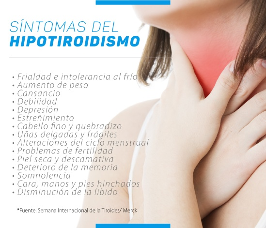 hipotiroidismo-sintomas-sintomas