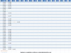 Notas de corte medicina 2015-2016