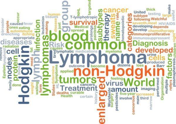 Tipos de linfoma